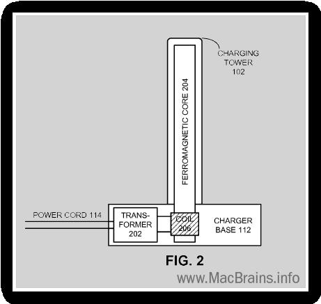 Chargement Par Induction Iphone